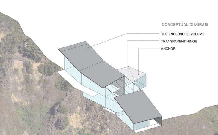 big-sur-cliffside-garden-fougeron-view-architects-drawing-gardenista-1