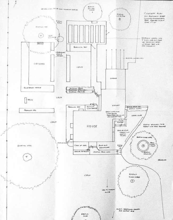 Concord Garden plan, Gardenista