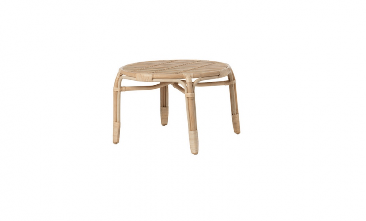 A Mastholmen Outdoor Coffee Table measures \26.75 inches in diameter and is \$60.